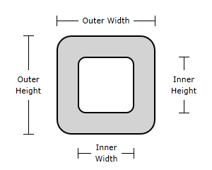 Rectangle Style Current Transformer